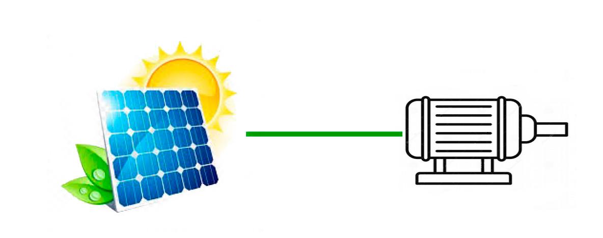 fotovoltaica directa